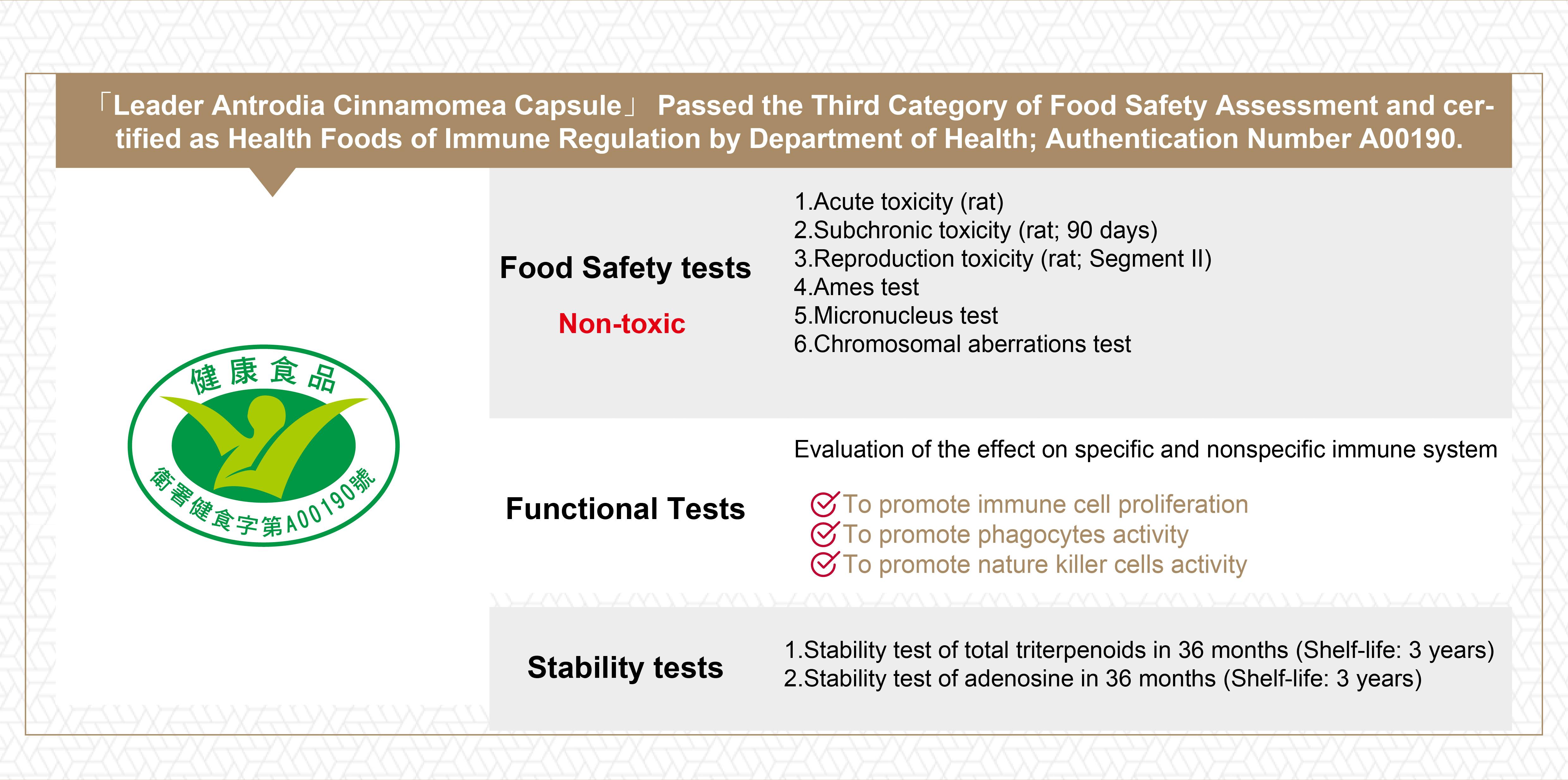 專業認證及安全保證-en_健康食品