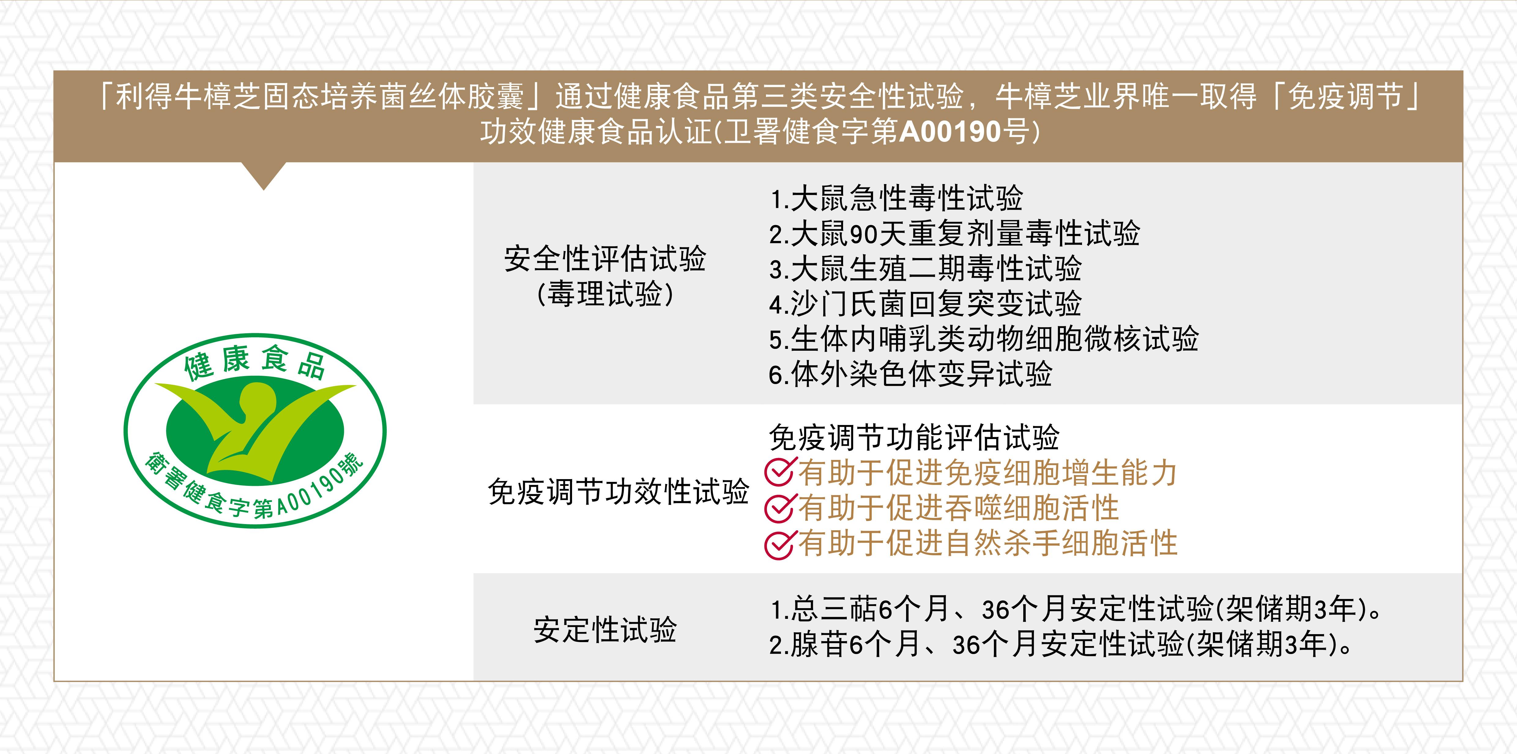 專業認證及安全保證(更新)-簡0417_健牛-健康食品