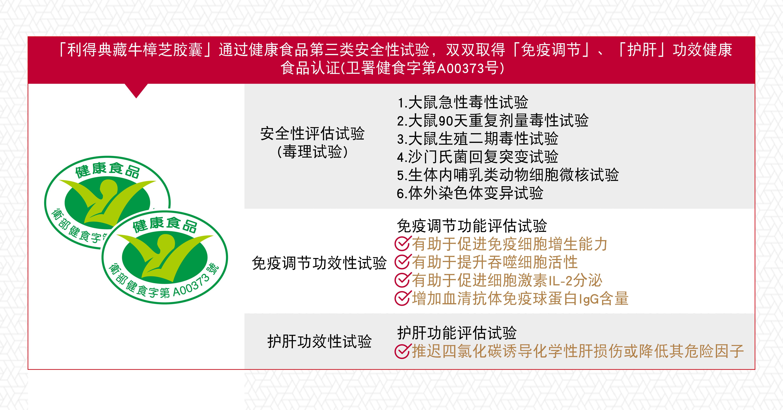 專業認證及安全保證(更新)-簡0417_典牛-健康食品
