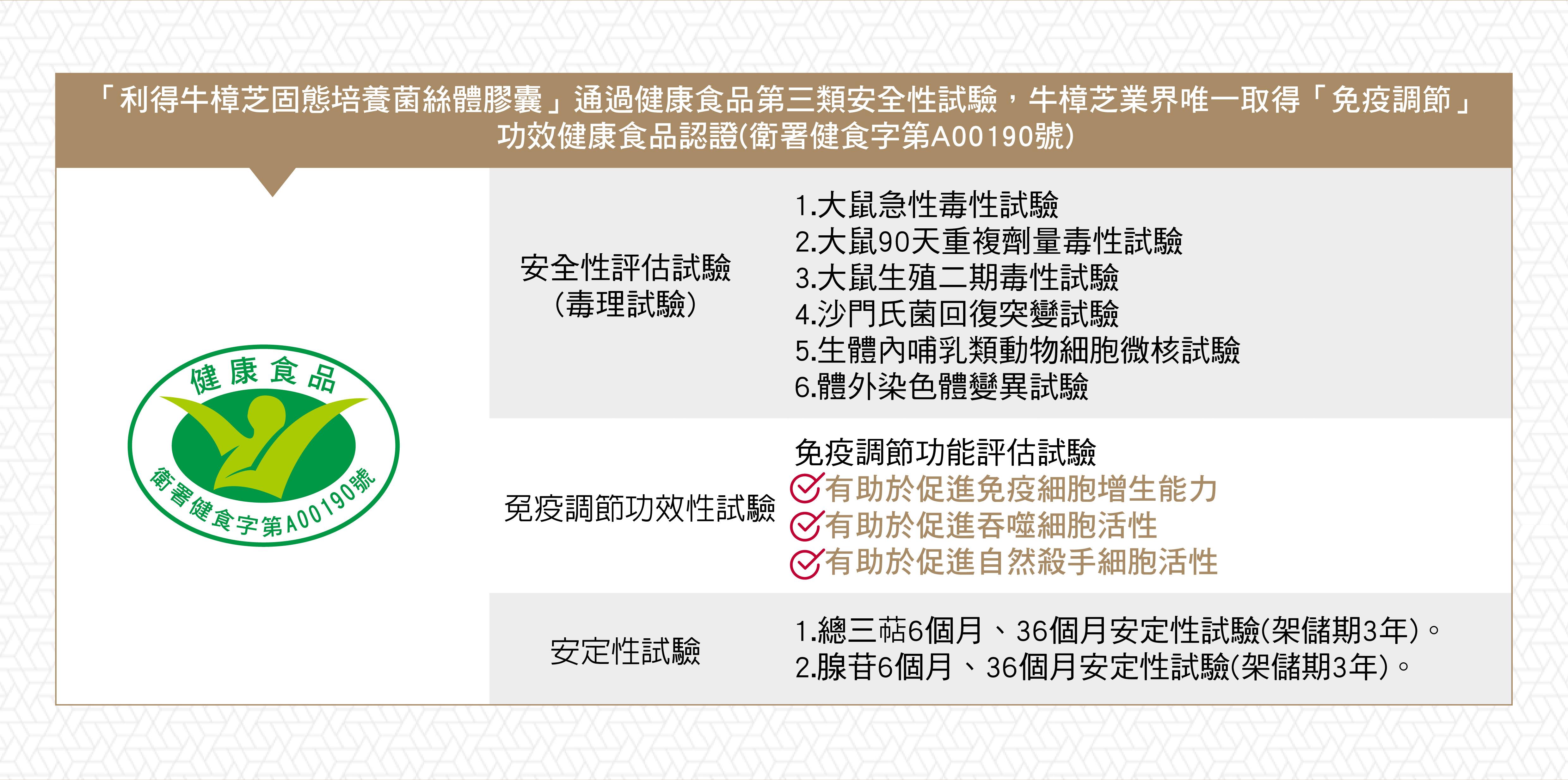 專業認證及安全保證(更新)-0417_健牛-健康食品