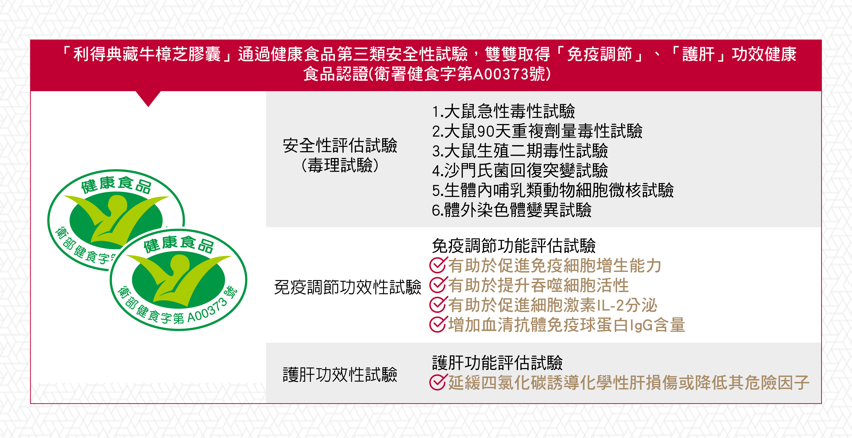 專業認證及安全保證(更新)-0417_典牛-健康食品