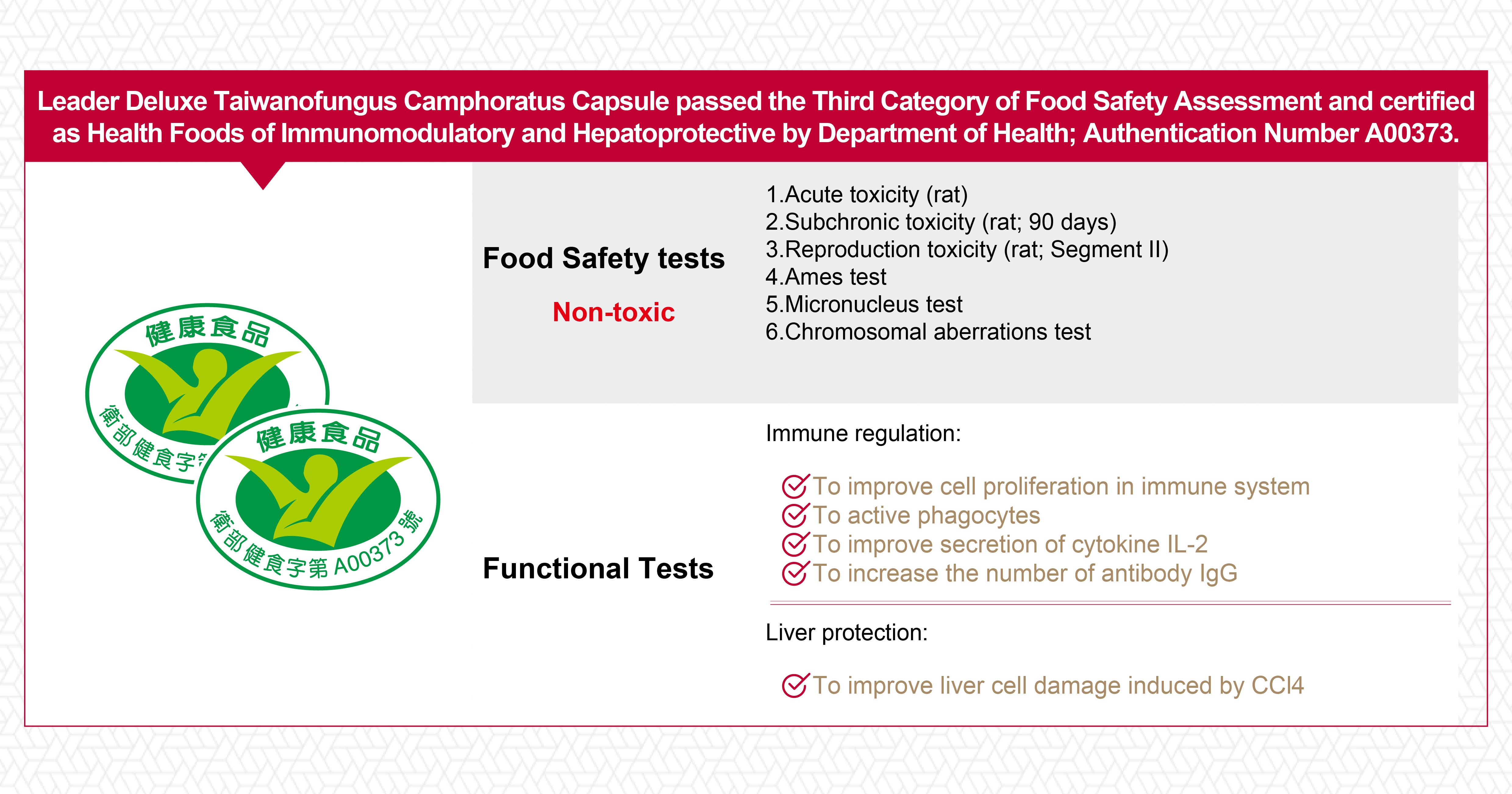 專業認證及安全保證(更新)-en0417_典牛-健康食品